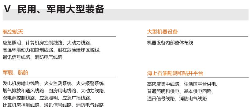 上海起帆电缆BTTZ产品图